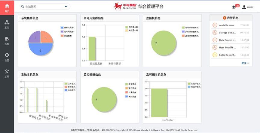 中标麒麟高级服务器操作系统V7